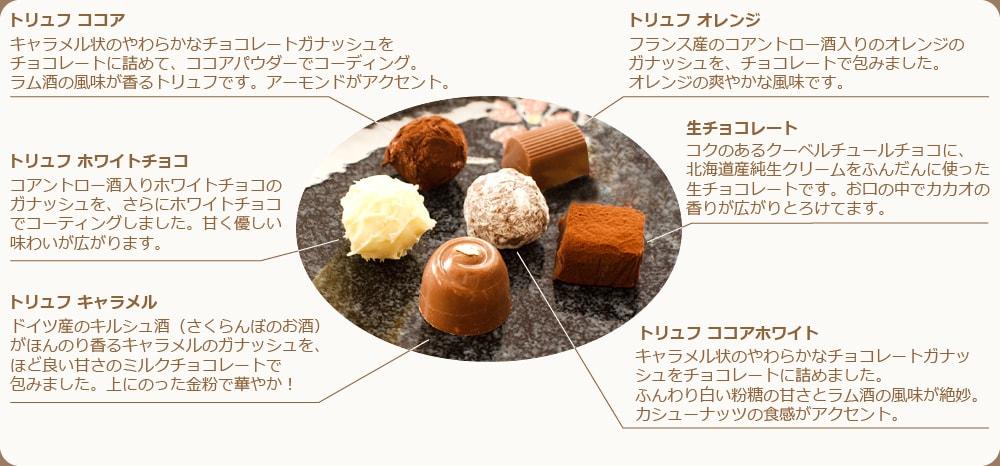トリュフ、生チョコレートの詳細